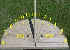 Image: sundial design