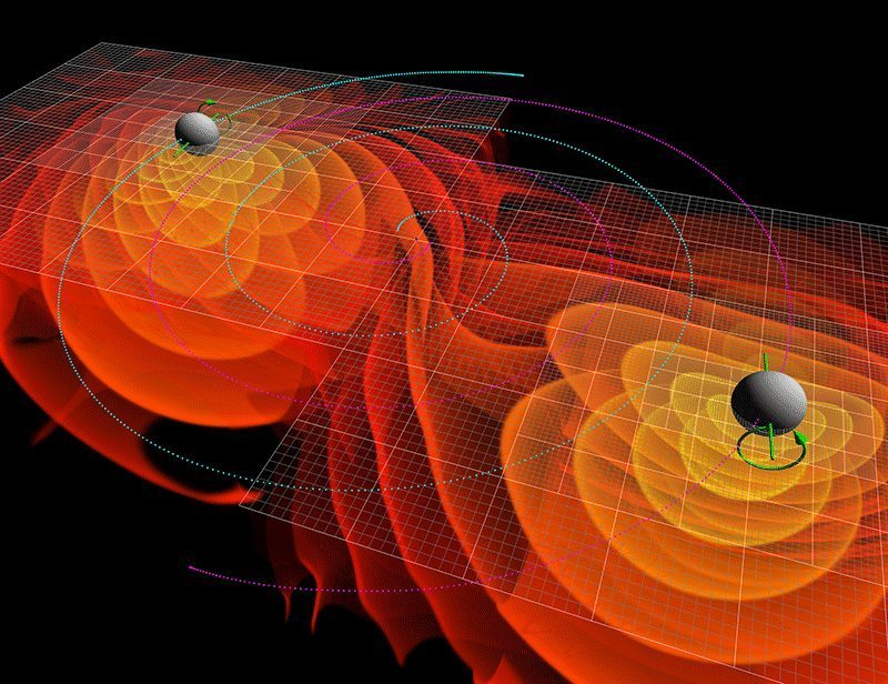 Image: Two spheres with radiating lines spiraling outward in every directoin