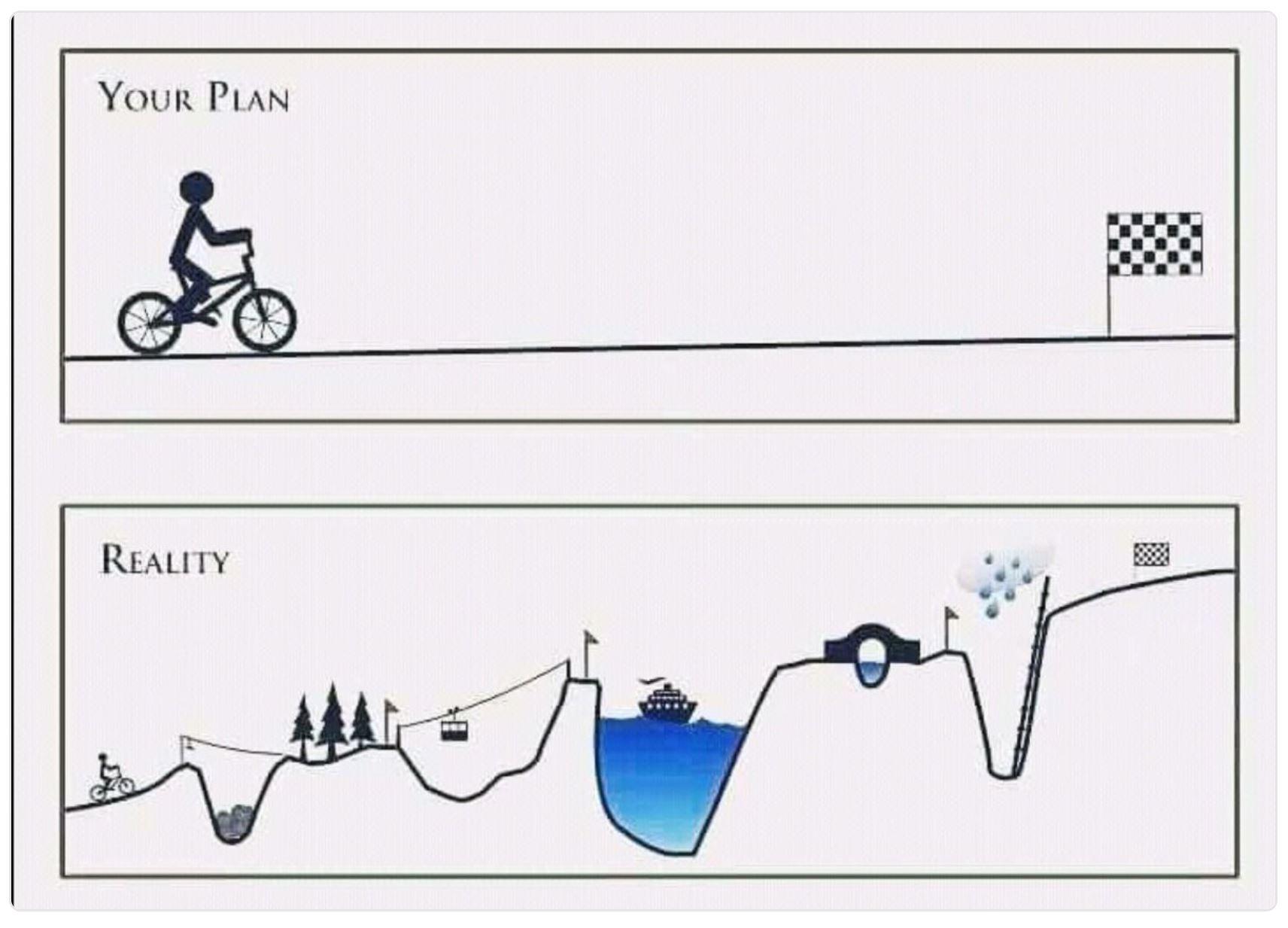 Cartoon die beschrijft dat het leven geen rechte stijgende lijn is, maar een lijn met putten, bergen, obstakels.
